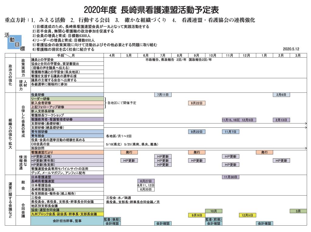 2020年度長崎県看護連盟 活動予定表